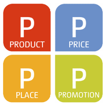 4-ps-of-marketing-icon