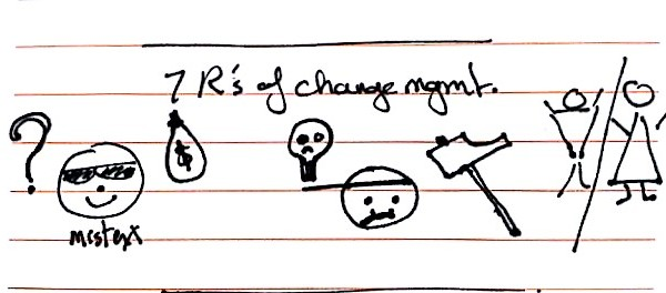 7-rs-of-change-management