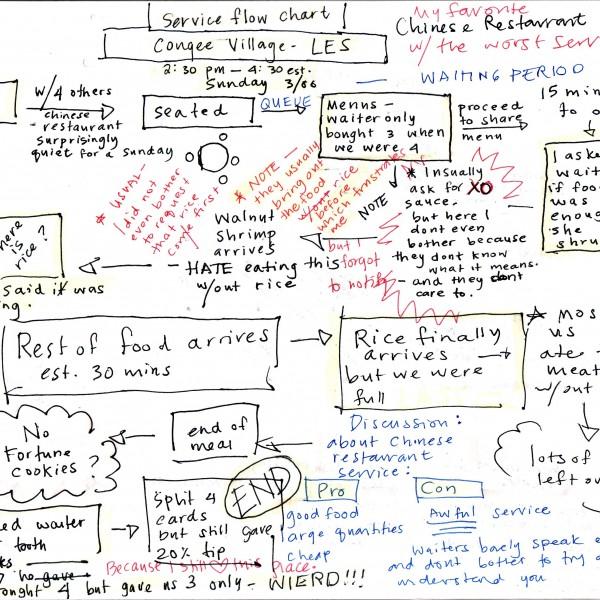 flowcharting-tool-draw.io-diagramly-lucidchart-visio
