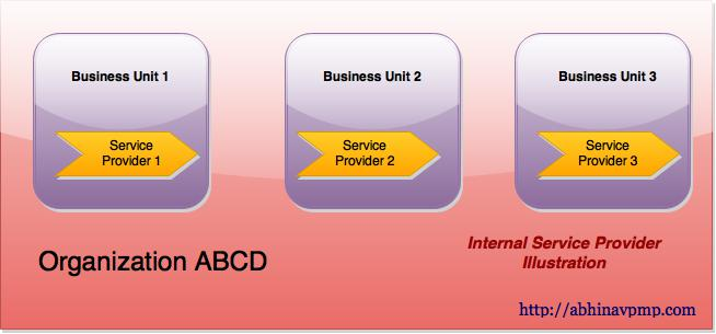 internal-service-providers
