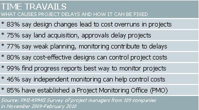 project delay causes