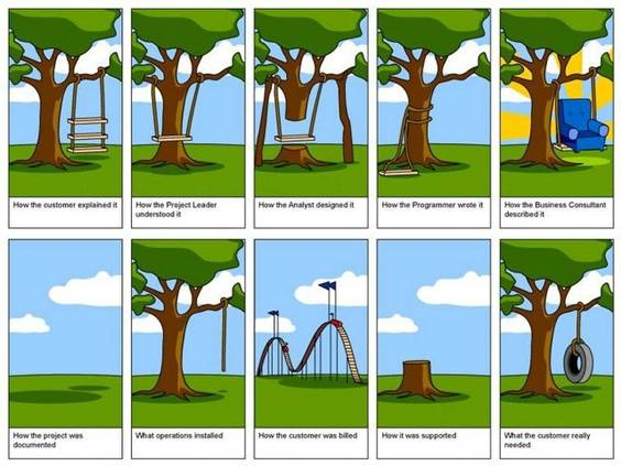 project management analogy
