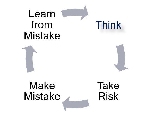 thinking-circle